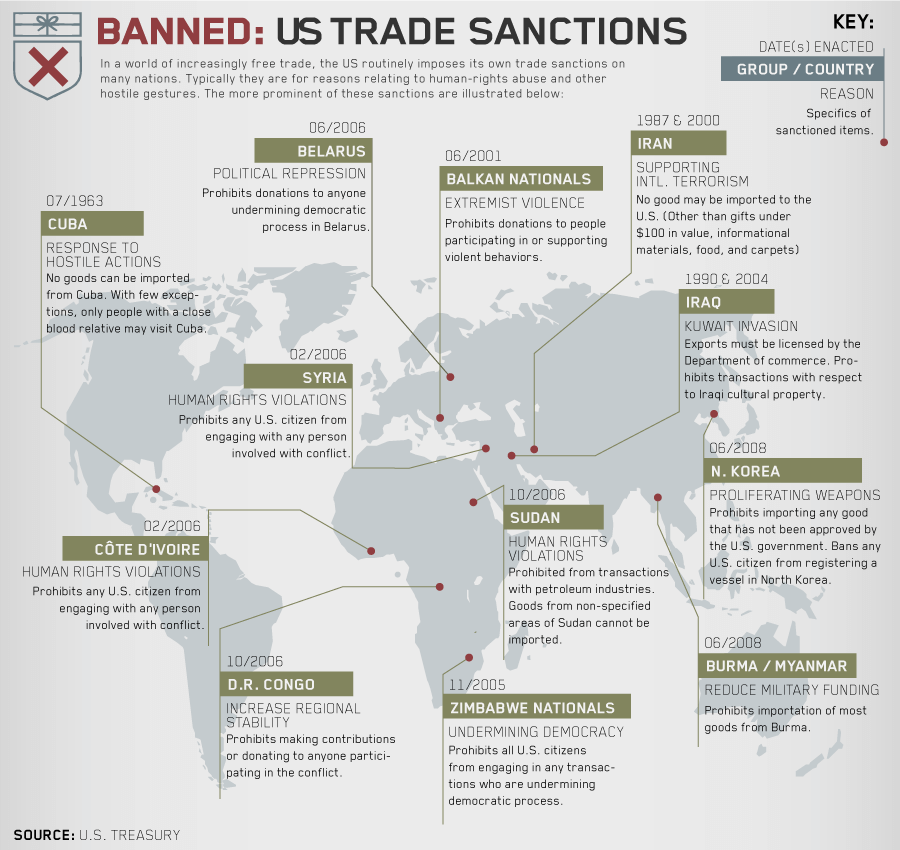 ... Nuclear Deal: How Lifted Sanctions Will Benefit The Iranian Economy