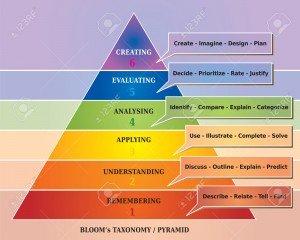 Maslow_Pyramid1
